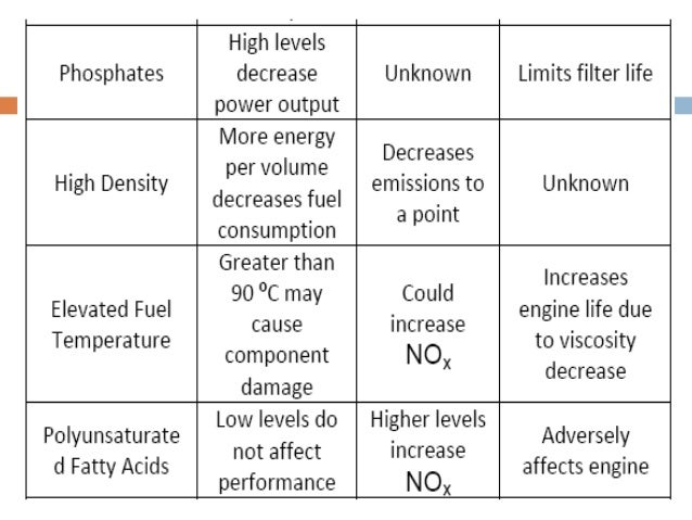 effects of motor oil on a And to emphasize the human health effects that may result oil is another name for used motor oil or used crankcase oil 6 1 public health statement.