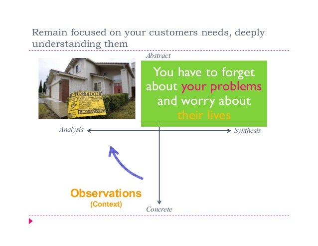 Remain focused on your customers needs, deeplyunderstanding them                            Abstract                      ...