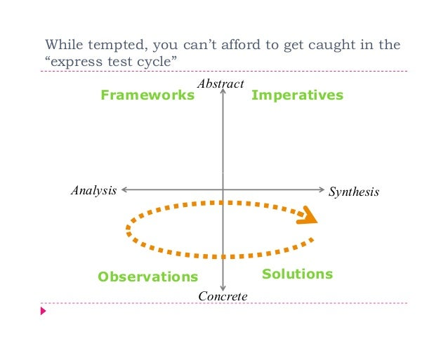"""While tempted, you can't afford to get caught in the""""express test cycle""""                      Abstract        Frameworks  ..."""