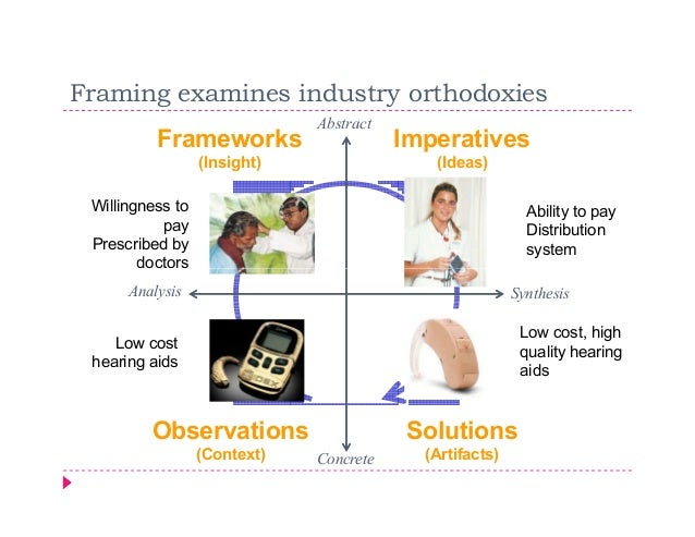 Framing examines industry orthodoxies                              Abstract          Frameworks                     Impera...
