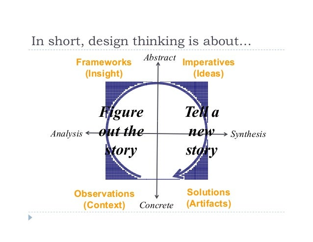 In short, design thinking is about…                       Abstract         Frameworks               Imperatives           ...