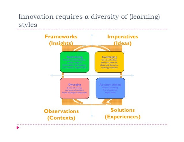 Innovation requires a diversity of (learning)styles                  Abstract           Frameworks                        ...