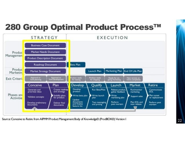 product life cycle management strategies a Product life cycle management (or plc management) is the sequential formulation and implementation of strategies used by marketing professionals as a product goes.