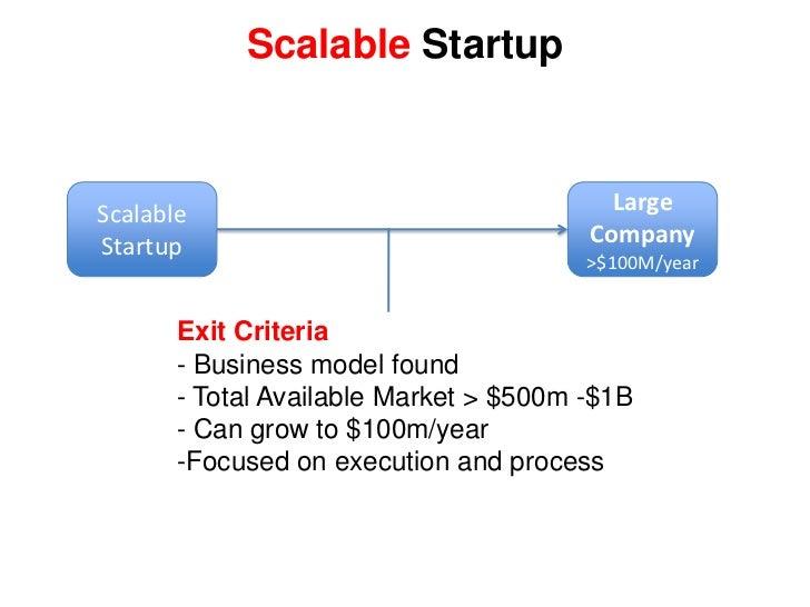 Known product feature needs</li></li></ul><li>Large Company Disruptive Innovation<br />New Division<br />Transition<br />L...
