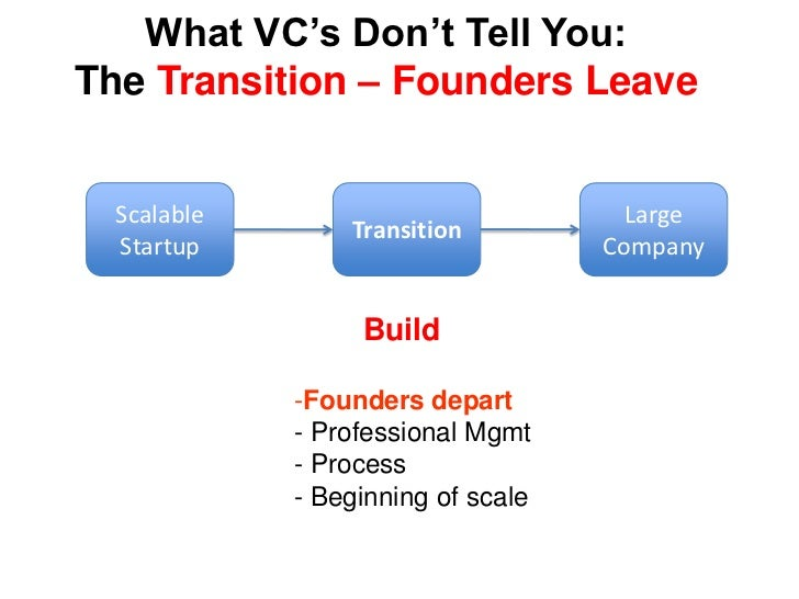 Scalable<br />Startup<br />Large Company<br />>$100M/year<br />Exit Criteria<br /><ul><li> Business model found
