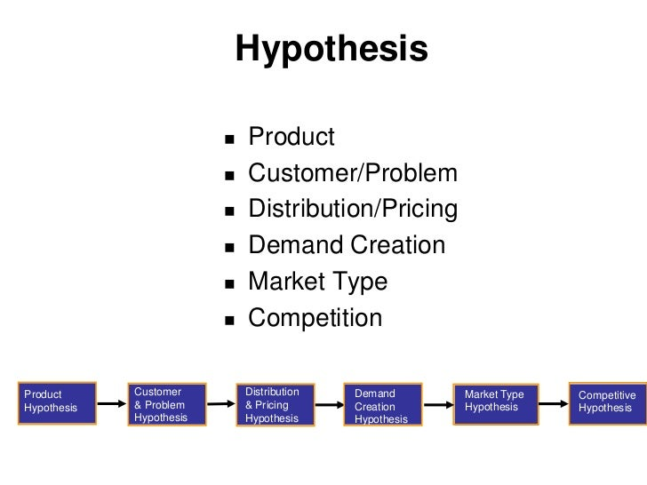 Competitive Analysis</li></ul>Customer Development<br /><ul><li> Hypothesis Testing