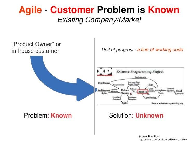 Pivots</li></li></ul><li>Startups Model, Companies Plan<br />The Execution of the Business Model<br />Scalable<br />Start...