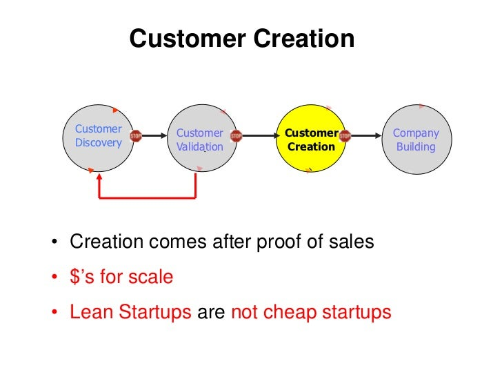 Known customers/markets