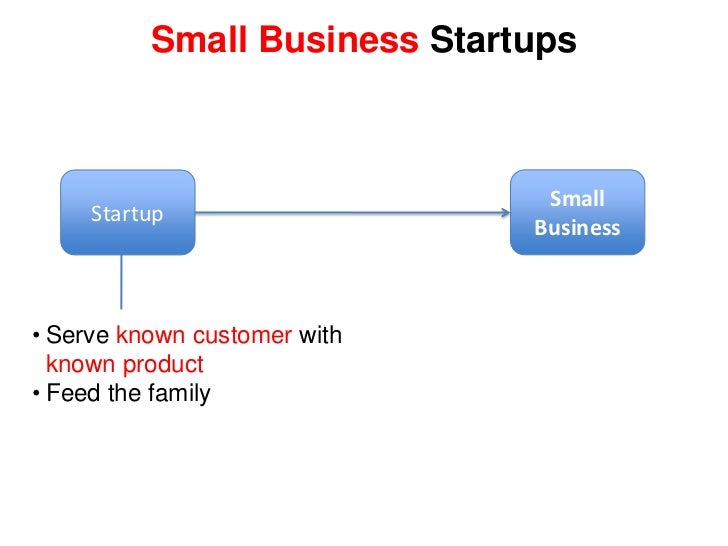 Small Business<br />Startup<br />Small Business Startups<br /><ul><li>Serve known customer with known product