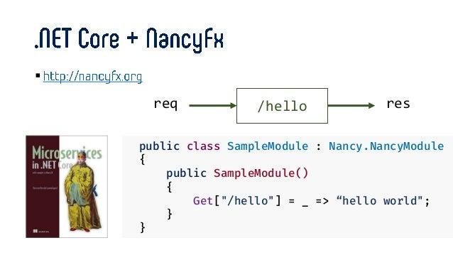 "db: image: dockerfile/mongodb ports: - ""27017"" app: build: . environment: NODE_ENV: production PORT: 80 SERVICE_NAME: app ..."