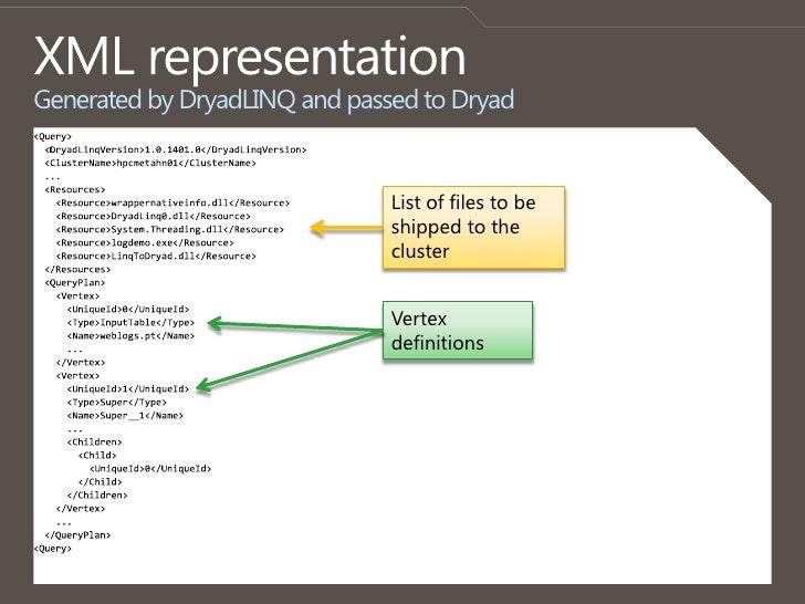 XML representationGenerated by DryadLINQ and passed to Dryad<br /><Query><br />  <DryadLinqVersion>1.0.1401.0</DryadLinqVe...