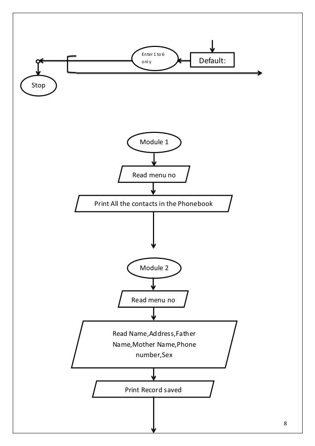 A c program of Phonebook application