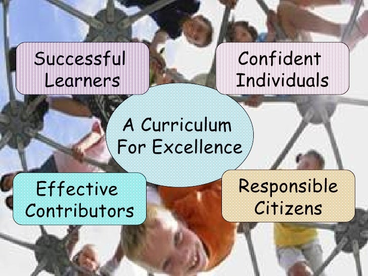 A Curriculum  For Excellence Successful  Learners Confident  Individuals Effective  Contributors Responsible Citizens