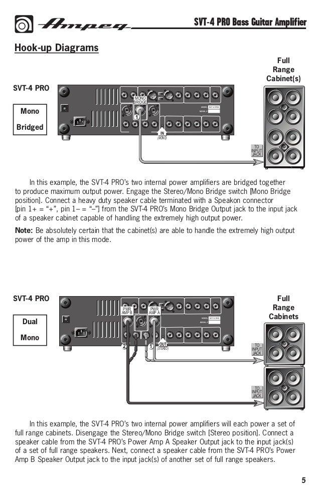 Speakon Connector Wiring Diagram - Merzie.net