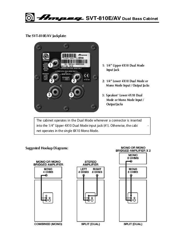 ampeg svt810e 8x10 bas kabin 3 638?cb=1381753636 ampeg svt 810e 8x10 bas kabin ampeg svt 810e wiring diagram at bayanpartner.co