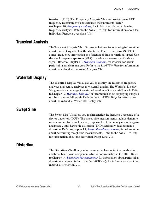 Sound and vibration toolkit user manual 16 ccuart Image collections