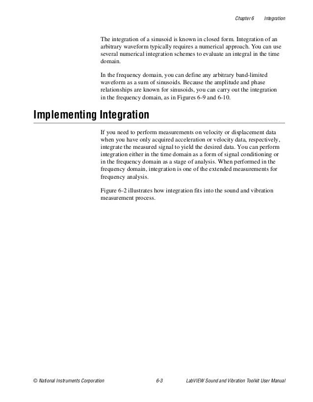 Labview sound And vibration Toolkit User Manual