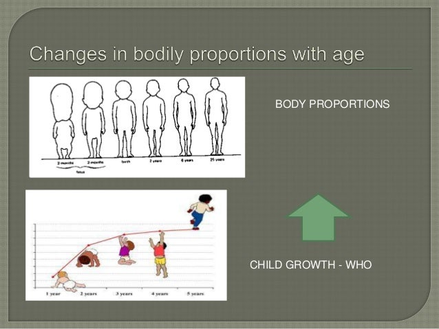 CHILD GROWTH - WHO BODY PROPORTIONS