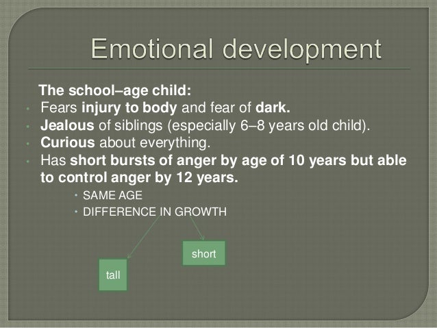 The school–age child: • Fears injury to body and fear of dark. • Jealous of siblings (especially 6–8 years old child). • C...