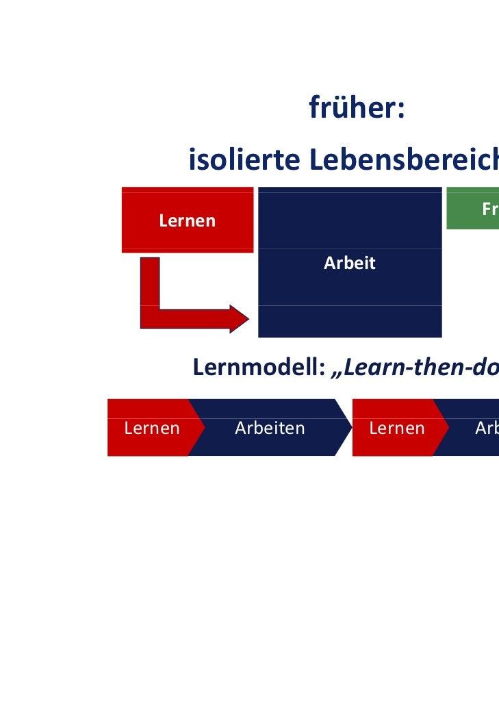 früher:         isolierteLebensbereiche                                      Freizeit   Lernen                        Ar...