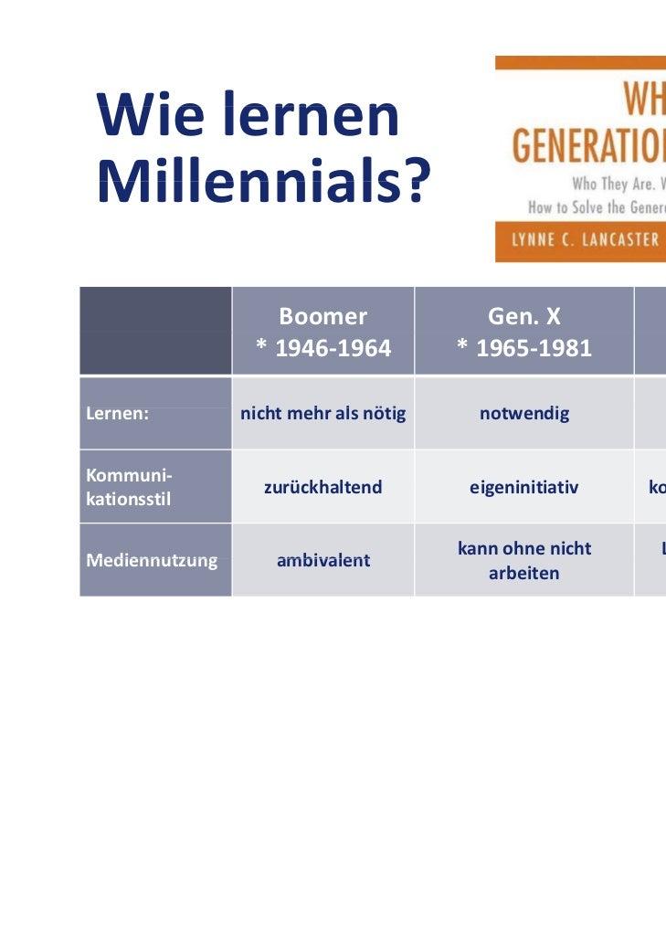 Wielernen Wie lernen Millennials?                   Boomer                 Gen.X              Millennials               ...