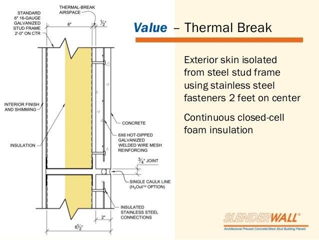 Slenderwall Precast Concrete Cladding From Smith Midland