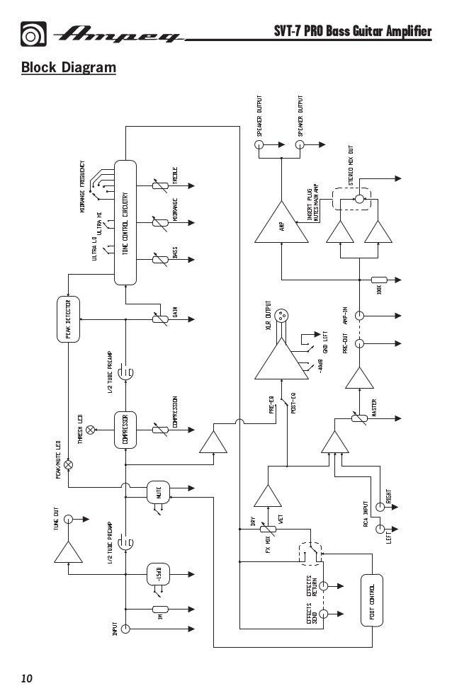 Fine 5 Way Switch Tall Ibanez Pickups Solid Bulldog Car Alarm Bulldog Security Com Old Solar Panels Diagram Installation SoftHow To Connect Solar Panel To Inverter Diagram Ampeg Svt Wiring Diagram   Wiring Diagrams