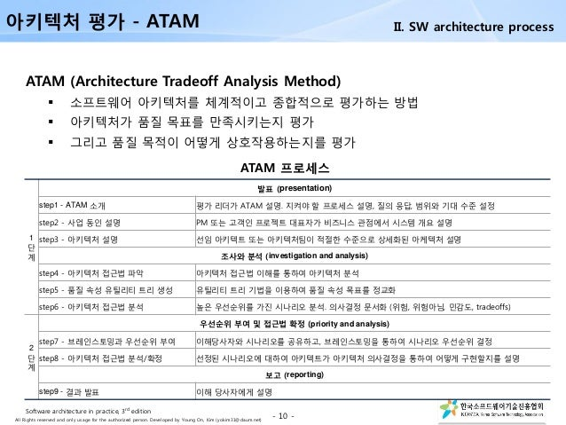 All Rights reserved and only usage for the authorized person. Developed by Young On, Kim (yokim31@daum.net) - 10 - ATAM (A...