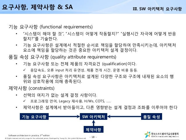 All Rights reserved and only usage for the authorized person. Developed by Young On, Kim (yokim31@daum.net) 기능 요구사항 (funct...