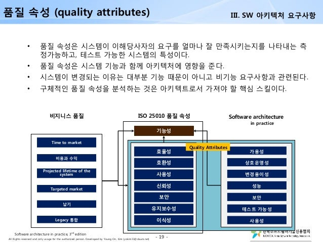 All Rights reserved and only usage for the authorized person. Developed by Young On, Kim (yokim31@daum.net) • 품질 속성은 시스템이 ...