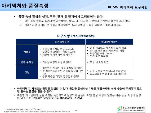 All Rights reserved and only usage for the authorized person. Developed by Young On, Kim (yokim31@daum.net)  품질 속성 달성은 설계...