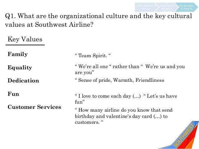 culture within organizations southwest airlines Attorney lee seeham recently produced videos about the maintenance culture at  southwest airlines and american airlines joseph beirne.
