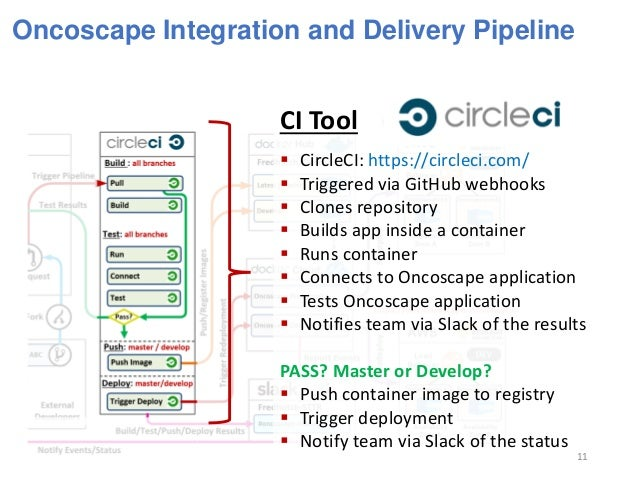 ci cd pipeline