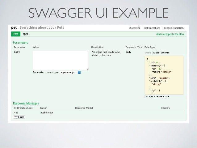 Swagger Quick Start Guide