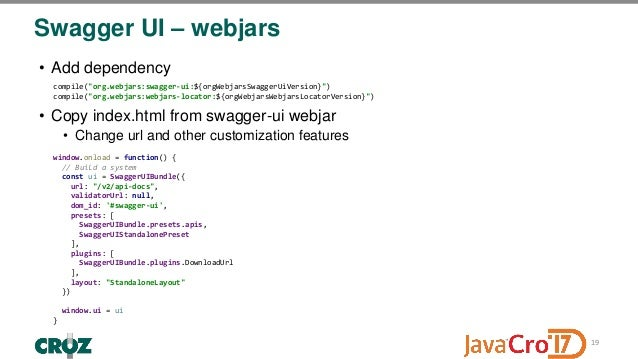 Swagger - Making REST APIs friendlier