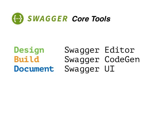 Swagger - Design and Document your REST APIs