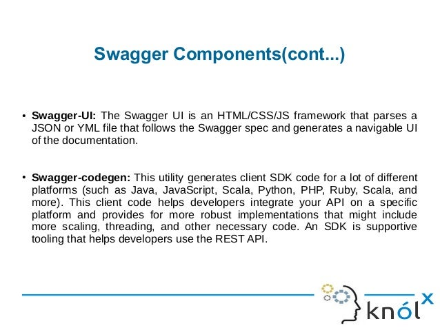 Introduction to Swagger
