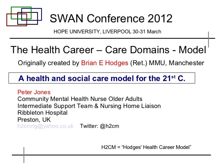 SWAN Conference 2012             HOPE UNIVERSITY, LIVERPOOL 30-31 MarchThe Health Career – Care Domains - Model Originally...