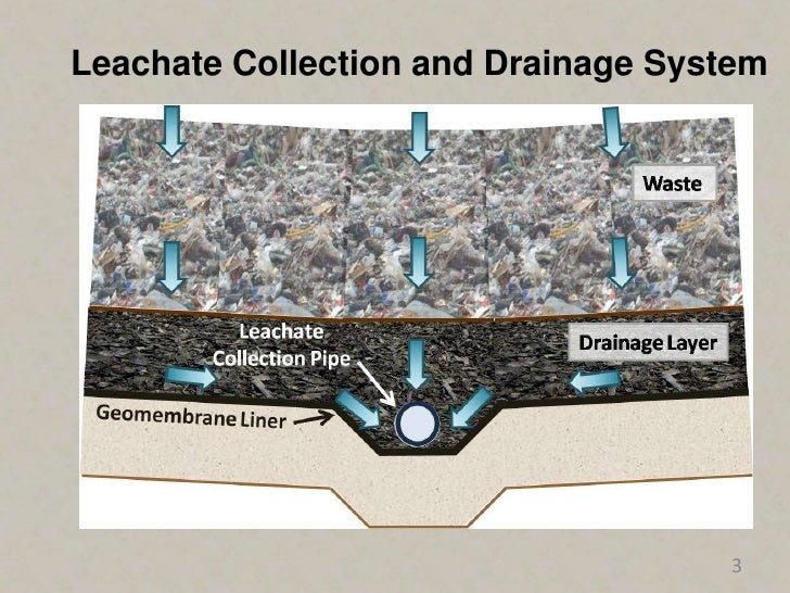 Implications Of Using Tire Derived Aggregate For Landfill