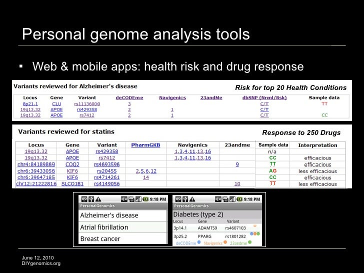Personal genome analysis tools    Web & mobile apps: health risk and drug response                                       ...