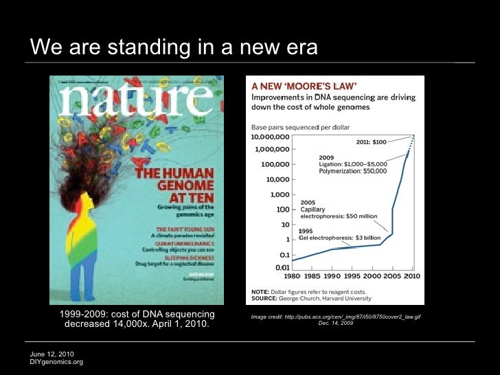 We are standing in a new era             1999-2009: cost of DNA sequencing    Image credit: http://pubs.acs.org/cen/_img/8...
