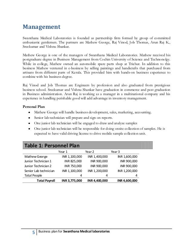 pathology lab business plan