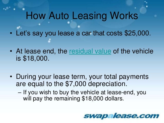 auto lease versus buy