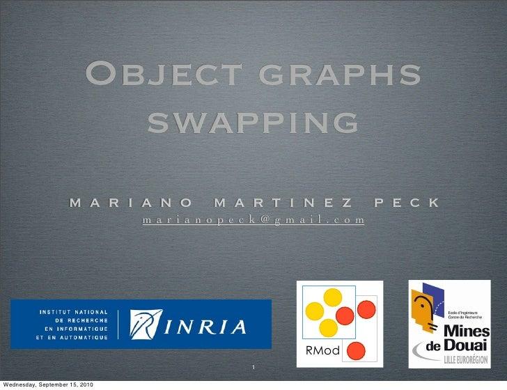 Object graphs                            swapping                     m a r i a n o            m a rt i n e z             ...