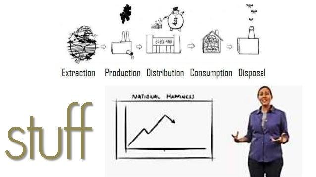 Sustainable Design for Entrepreneurs