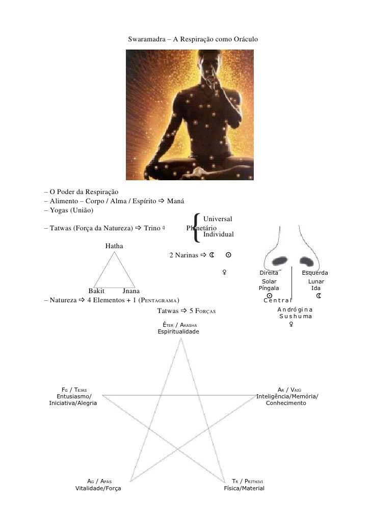 Swaramadra – A Respiração como Oráculo– O Poder da Respiração– Alimento – Corpo / Alma / Espírito  Maná– Yogas (União)– T...