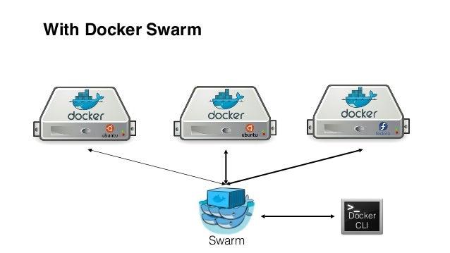 Docker Swarm 0 2 0