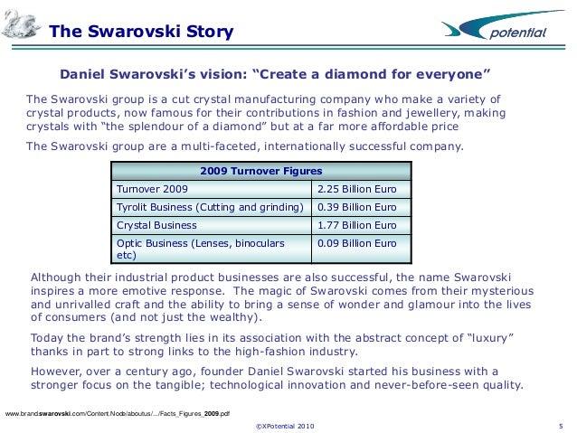 swarovski swot analysis Abrasive market abrasives robert bosch gmbh, tyrolit schleifmittelwerke swarovski kg swot analysis and recent developments.