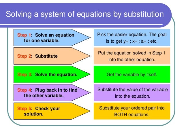 how to solve inequalities by substitution