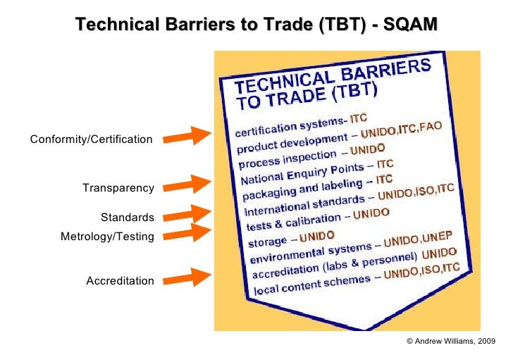 measurement of non tariff barriers What are non-tariff barriers by shane hall measurement of non-tariff barriers resources world trade organization - about non-tariff barriers about the author shane hall is a writer and research analyst with more than 20 years of experience.